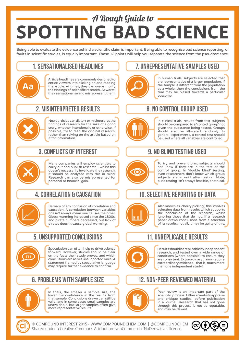 A-Rough-Guide-to-Spotting-Bad-Science-2015-1